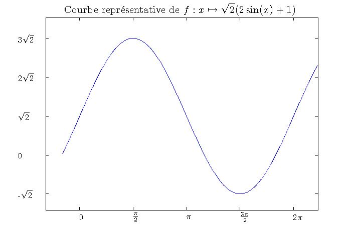 Using latex command inside matlab figure exemple dutilisation de la fonction xy labels ccuart Images