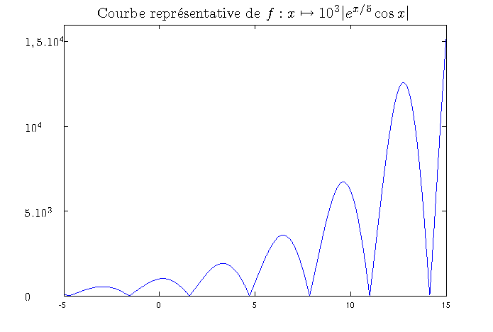 Programming with Matlab - ticklabel & Latex